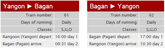 horaires-train-yangon-bagan